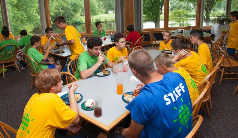 World-Sports-Camp-campers-counselor-meal.jpg
